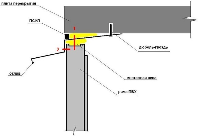 Как установить отливы на балконе