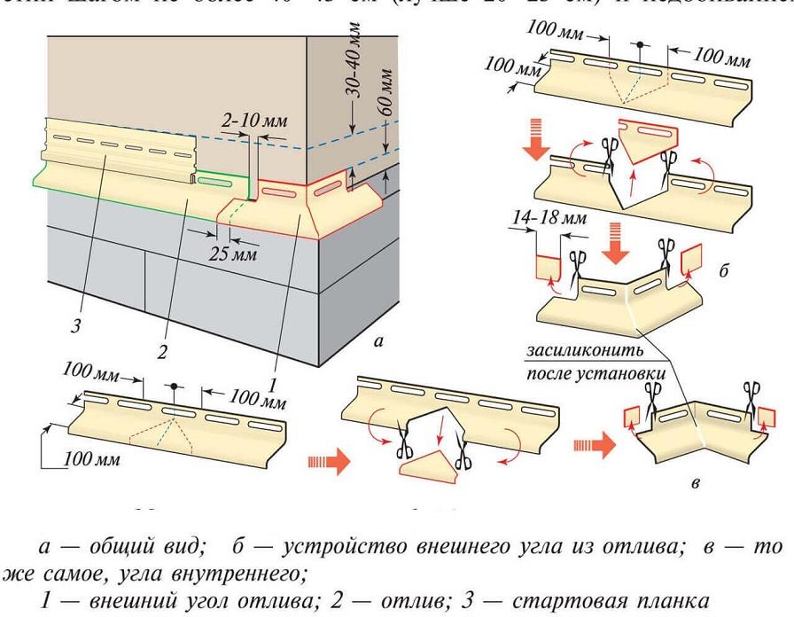 схема сборки уголка для отлива